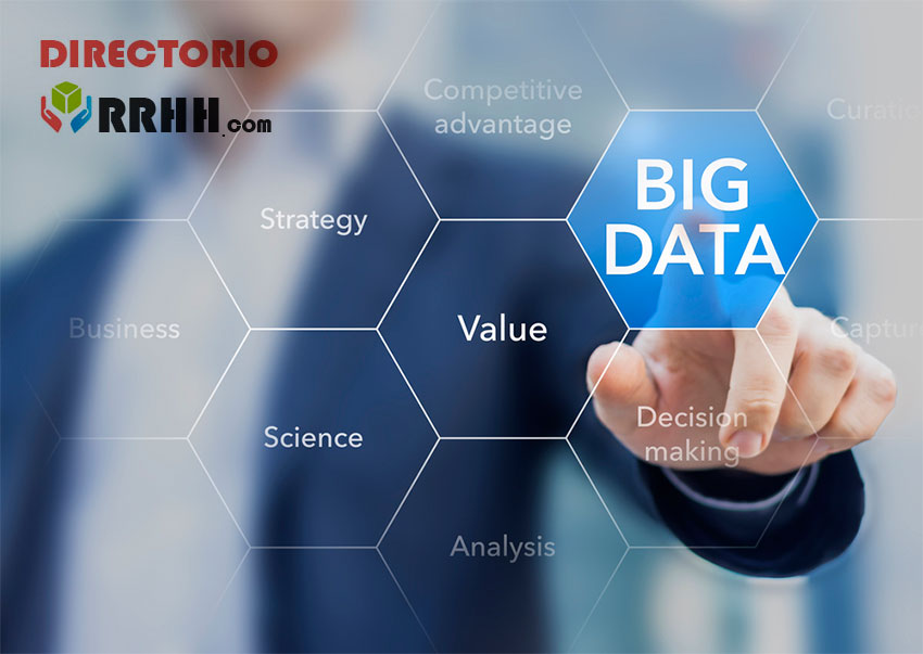 El big data se Sovint Sinergias
